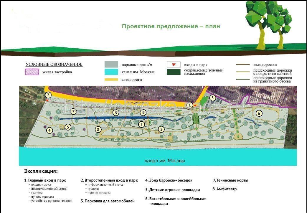 План парка молодежного